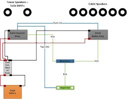boat radio wiring diagram boat wiring diagrams online