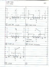 football formations  tigers and football on pinterestwayne williams tiger offense football formation drawing