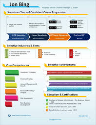 marketing analyst cv sample resume templates professional marketing analyst cv sample sample cv sample cv sample cv financial analyst visual resume sample infographic