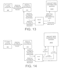 patent us20090124241 method and system for user profile match patent drawing