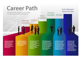 recruitment consultant career path click to enlarge