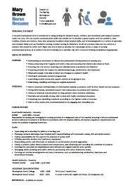 nurse resume template  resume writing service  xxxx x registered     nurse resume template