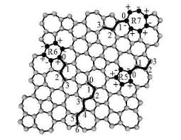 Термическая устойчивость водородных кластеров на ...