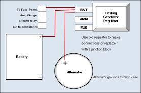 ford 1 wire alternator wiring diagram powermaster alternator wiring diagram powermaster chevy 1 wire alternator diagram wiring diagram schematics on powermaster alternator