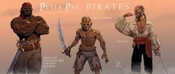 peter pan the graphic novel vol by renae de liz kickstarter rewards