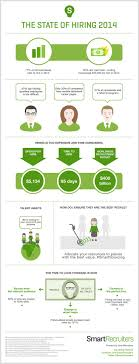 best images about job search infographics jobs 2014