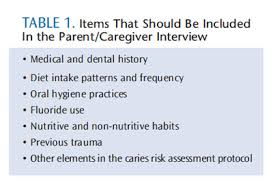 dimensions of dental hygienethe parent caregiver interview needs to be conducted using open ended questions  and  if possible  the patient should also be involved