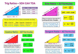 trigonometric ratios passy s world of mathematics trigonometry formulas