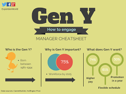 as a manager how do you engage the millennials experteer magazine how do you engage the millennials