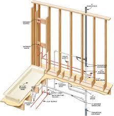 best images of house plumbing diagrams   house plumbing system    bathroom plumbing diagram
