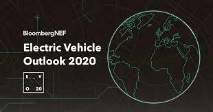 <b>Electric</b> Vehicle Outlook <b>2020</b>