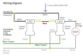 automated 3 way switches what should my wiring look like us z wave 3 way switch wiring diagram d jpg744x505 37 6 kb