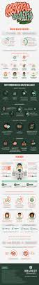 best images about nurse web gems infographic mental health in america infographic similar to the nursing shortage there are not