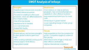 swot analysis company management management analysis example swot analysis company management management analysis example