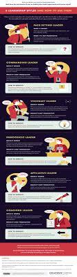 career evans on marketing presentation1