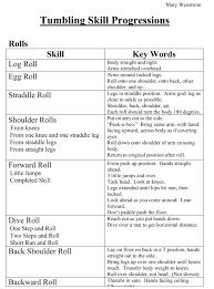 skill progressions gymnastics skills coaching handbook tumbling skill progressions