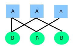 what is entity relationship diagram  webopedia definition   many to many