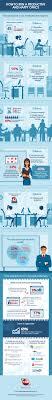 good office team s com build an office team environment