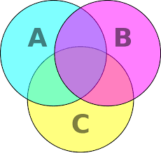 venn diagramthe way in which kids learn nowadays has significantly changed in the recent years  once the internet has become an integrated part of our lives