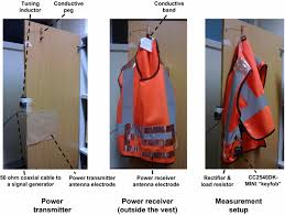 Safety services for <b>children</b>: a wearable sensor vest with <b>wireless</b> ...