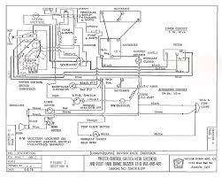 ez go gas wiring diagram ezgo wiring diagram wiring diagram and ez go gas golf cart wiring diagram images club car golf cart wiring diagram wiring diagram