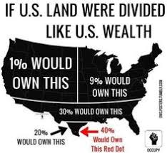 Image result for concentration of wealth