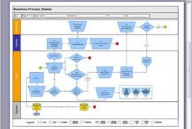 software testing process flow diagram photo album   diagramscollection software process flow diagram example pictures diagrams