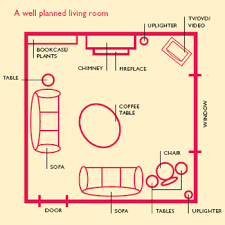 1000 images about feng shui on pinterest feng shui childs bedroom and small living room layout awesome small feng shui