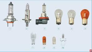 <b>Лампы</b>, применяемые в автомобиле Renault Duster