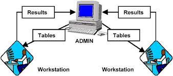 data   data flows