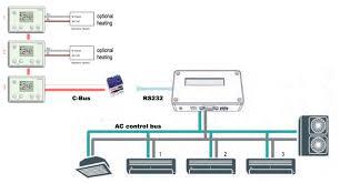 cbus wiring schematic cbus image wiring diagram c bus wiring diagram wiring diagram on cbus wiring schematic