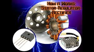 How a <b>Motorcycle</b> Works Ep. 1: The <b>Stator</b>, Regulator, and Rectifier ...