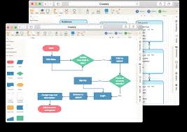 online diagram software to draw flowcharts  uml  amp  more   createlyonlie screens