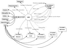 figure    ai software output context diagram  application    figure    ai software output context diagram  application software