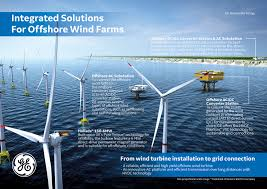 offshore wind turbine haliade mw ge renewable energy ge s solutions for offshore wind farms