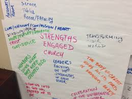 creating culture american strengths center for any cultural initiative to take hold employees have to be fully invested and on board their leaders vision research demonstrates that the