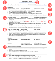 your graduate cv should look similar to this mesh ed graduate cv template