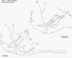 polaris 120 snowmobile wiring diagram schematics and wiring diagrams polaris sportsman 400 wiring diagram diagrams base
