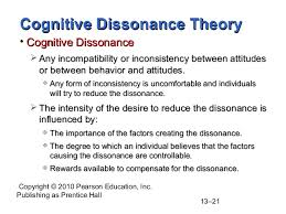 Image result for a theory of cognitive dissonance