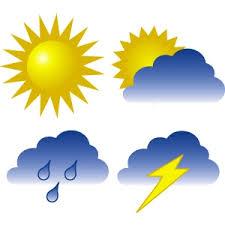 Hava durumu  04  Mart 2015