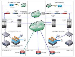 collection wireless network diagram examples pictures   diagrams best images of wan configuration diagram cisco network diagram  middot  wireless lan controller mesh network configuration example