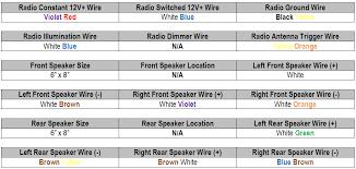 stereo wiring diagram rav4 stereo wiring diagram rav4 wiring diagrams 2011 ford ranger car stereo wiring diagram rav stereo