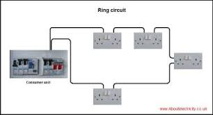 aboutelectricity co uk   wiring diagrams electrical photos movies    ring circuit