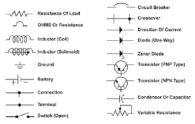 fundamentals of automotive systemsfigure      wiring diagram symbols