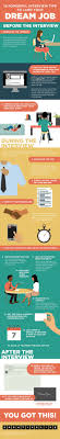 best job interview quotes interview job infographic 16 job interview tips to help you land your dream job designtaxi