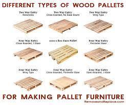 where to get wood to make furniturewalnut veneer plywood seattlediy childrens furniture plansduck house plans review best wood for making furniture