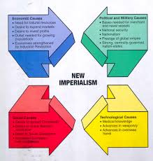 imperialism chapters  causes of imperialism