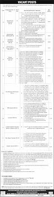 kpk govt public sector organization peshawar etea jobs date peshawar etea kpk govt jobs 2017 in public sector organization eligibility criteria application form procedure
