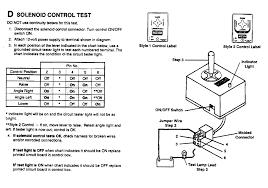 fisher plow wiring diagram dodge wiring diagram and hernes fisher plow wiring diagram mm1 and hernes