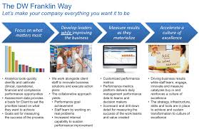 performance excellence dw franklin consulting group llc ranging from a 6 bed clinic to 350 bed hospital facilities achieving significant performance improvement results in the following areas